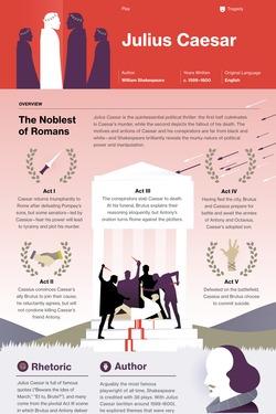 Julius Caesar infographic thumbnail