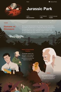 Jurassic Park infographic thumbnail