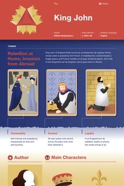King John infographic thumbnail