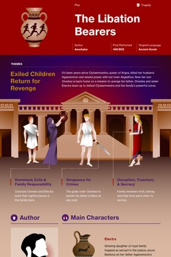 The Libation Bearers infographic thumbnail