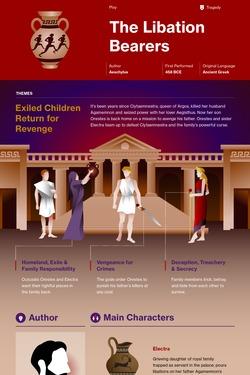The Libation Bearers infographic thumbnail