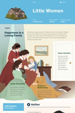Little Women infographic thumbnail