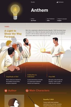 Anthem infographic thumbnail