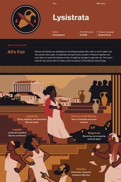 Lysistrata infographic thumbnail