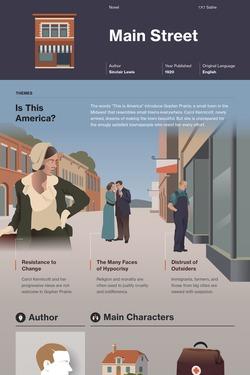 Main Street infographic thumbnail