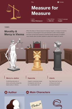 Measure for Measure infographic thumbnail