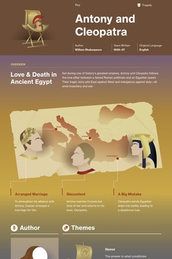 Antony and Cleopatra infographic thumbnail