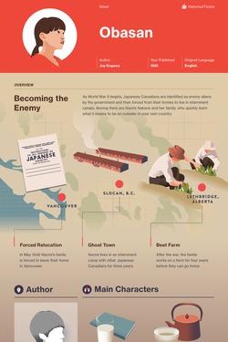 Obasan infographic thumbnail