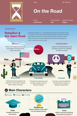 On the Road infographic thumbnail
