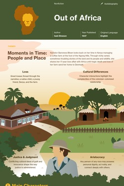 Out of Africa infographic thumbnail