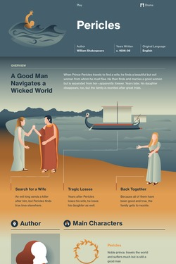 Pericles infographic thumbnail