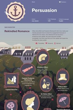 Persuasion infographic thumbnail