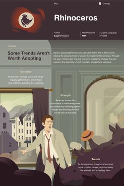 Rhinoceros infographic thumbnail