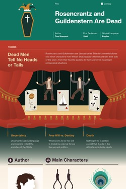 Rosencrantz and Guildenstern Are Dead infographic thumbnail