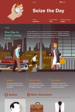 Seize the Day infographic thumbnail