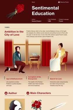 Sentimental Education infographic thumbnail