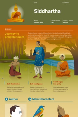 Siddhartha Study Guide - Course Hero
