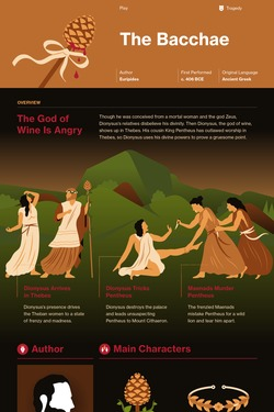 The Bacchae infographic thumbnail