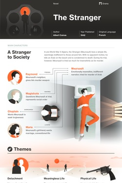The Stranger infographic thumbnail
