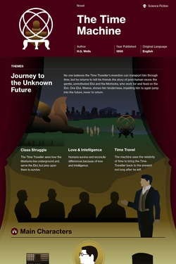 The Time Machine infographic thumbnail
