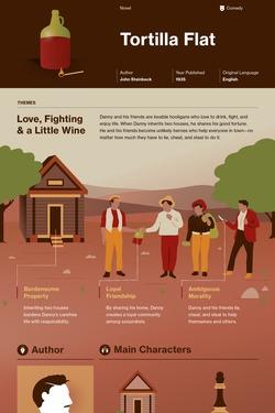 Tortilla Flat infographic thumbnail