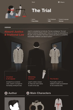 The Trial infographic thumbnail
