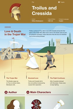 Troilus and Cressida infographic thumbnail