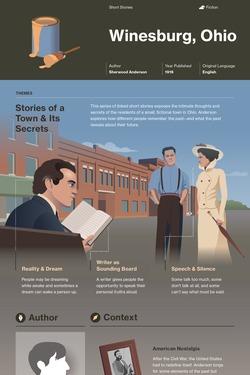 Winesburg, Ohio infographic thumbnail