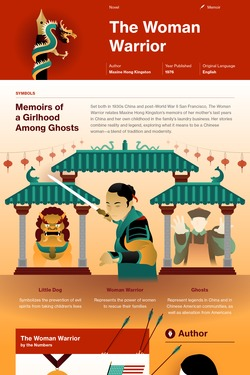 The Woman Warrior infographic thumbnail