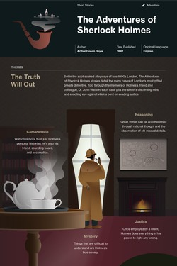 The Adventures of Sherlock Holmes infographic thumbnail