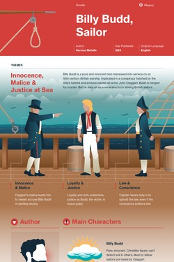 Billy Budd, Sailor infographic thumbnail