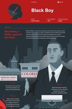 Black Boy infographic thumbnail