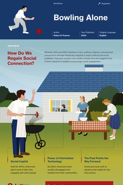 Bowling Alone: The Collapse and Revival of American Community infographic thumbnail