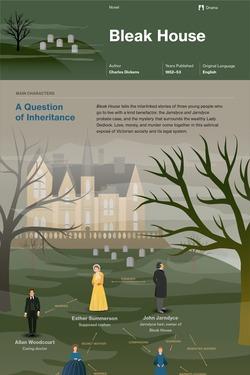Bleak House infographic thumbnail