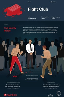 Fight Club infographic thumbnail