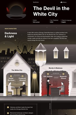 The Devil in the White City infographic thumbnail