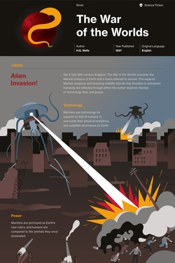 The War of the Worlds infographic thumbnail