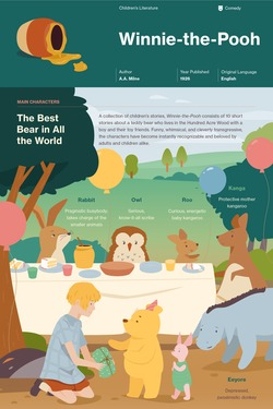 Winnie-the-Pooh infographic thumbnail