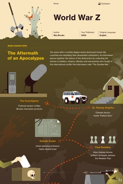 World War Z infographic thumbnail