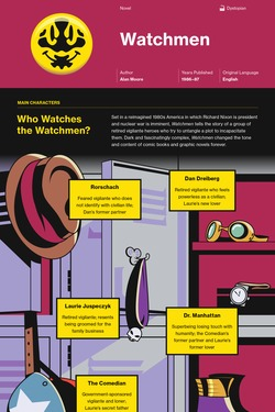 Watchmen infographic thumbnail