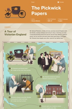 The Pickwick Papers infographic thumbnail