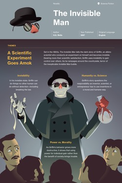 The Invisible Man infographic thumbnail