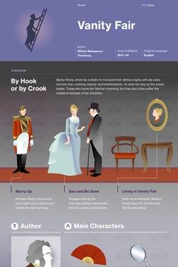 Vanity Fair infographic thumbnail