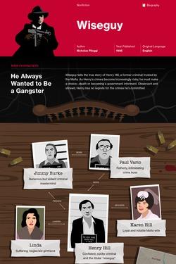 Wiseguy infographic thumbnail