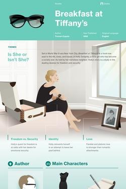 Breakfast at Tiffany's infographic thumbnail
