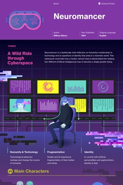 Neuromancer infographic thumbnail