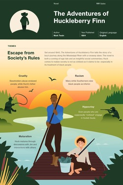 The Adventures of Huckleberry Finn infographic thumbnail