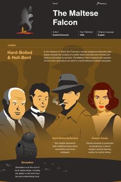 The Maltese Falcon infographic thumbnail