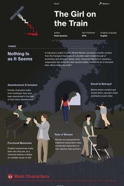 The Girl on the Train infographic thumbnail