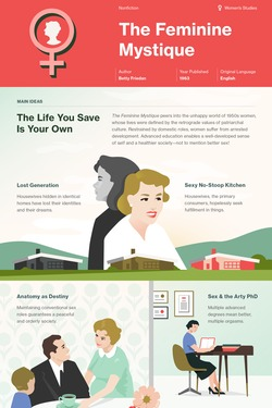 The Feminine Mystique infographic thumbnail